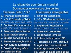 LA SITUACIÓN ECONÓMICA MUNDIAL (IV)